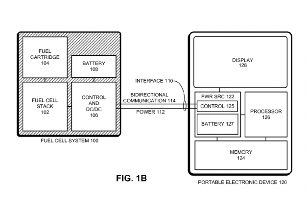 apple-fuel-cell-battery