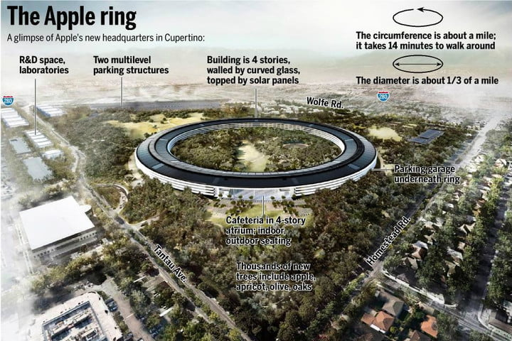 the spaceship is coming apples hq plans green lighted apple complex