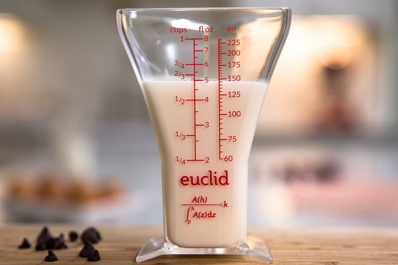 new crowdfunding projects euclid measuring cup