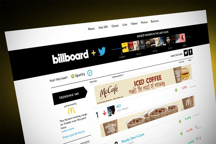 billboard and twitter launch real time trending 140 chart
