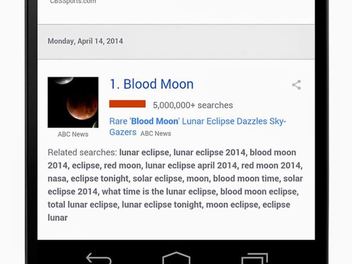 blood moon eclipse marks googles first weekly search trends report