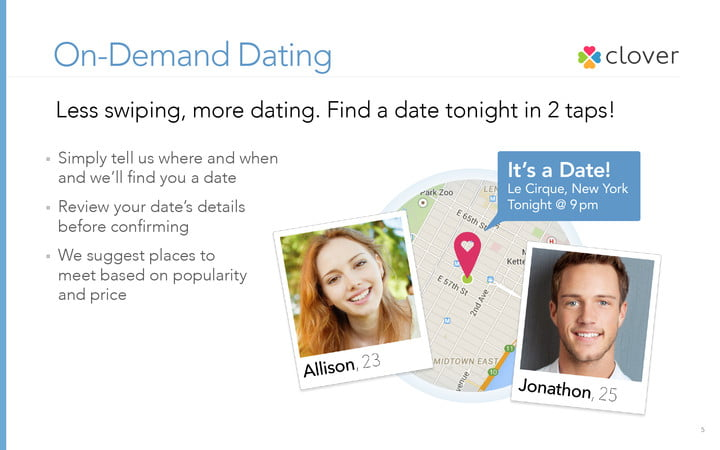deciding between colleges maybe clovers data on dating trends across campuses will help clover ondemanddating 1