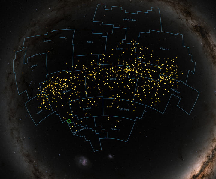 The Pisces-Eridanus stream spans 1,300 light-years, sprawling across 14 constellations and one-third of the sky. Yellow dots show the locations of known or suspected members, with TOI 451 circled. TESS observations show that the stream is about 120 million years old, comparable to the famous Pleiades cluster in Taurus (upper left).