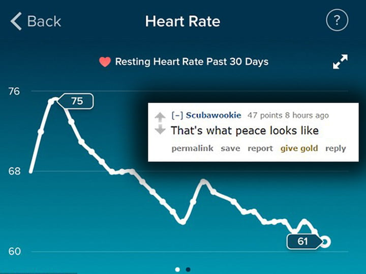 fitbit heart rate drop main 2755781a