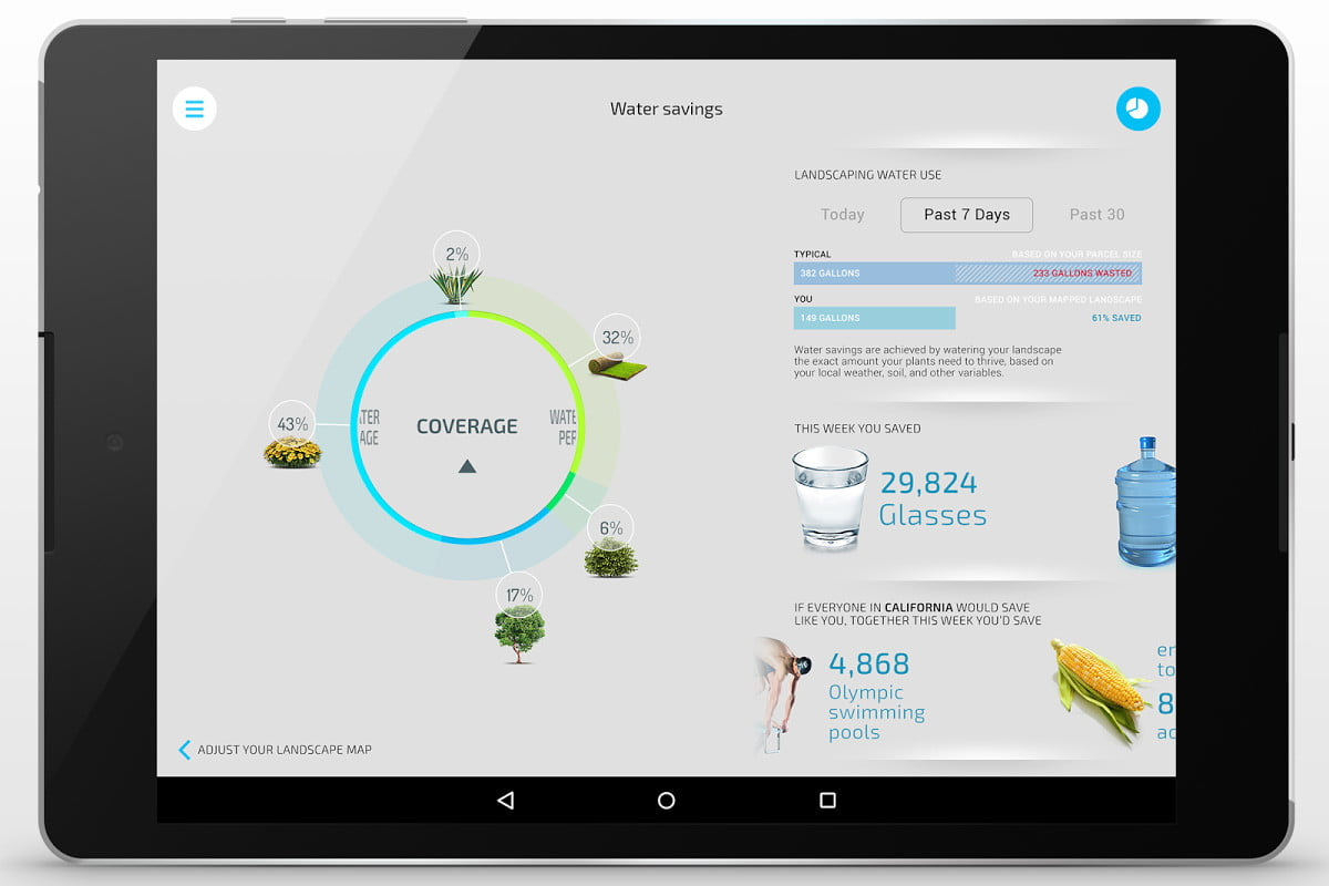 etwaters unity app shows you if are overwatering your lawn et tablet water 3