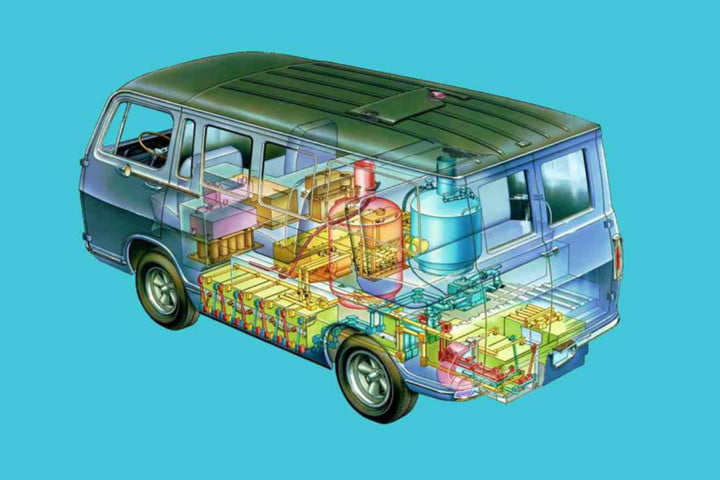 gm hydrogen fuel cell 50 years electrovan 50th anniversary