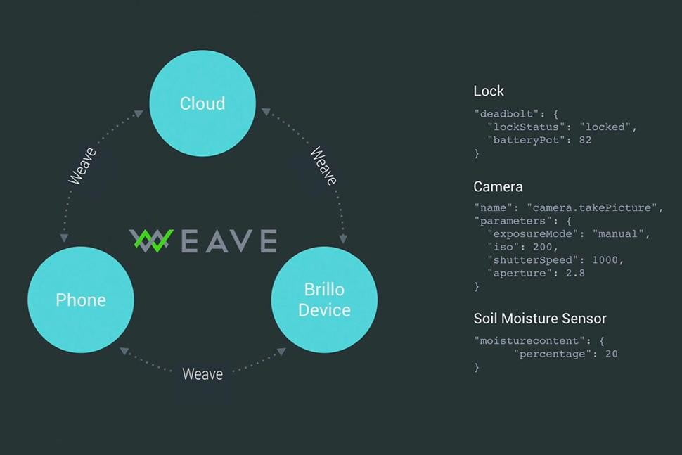 googles brillo and weave are its iot offerings google io 2015 4