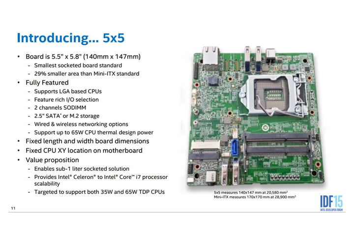 intels 5x5 is the smallest board with a socketed cpu intel5x5