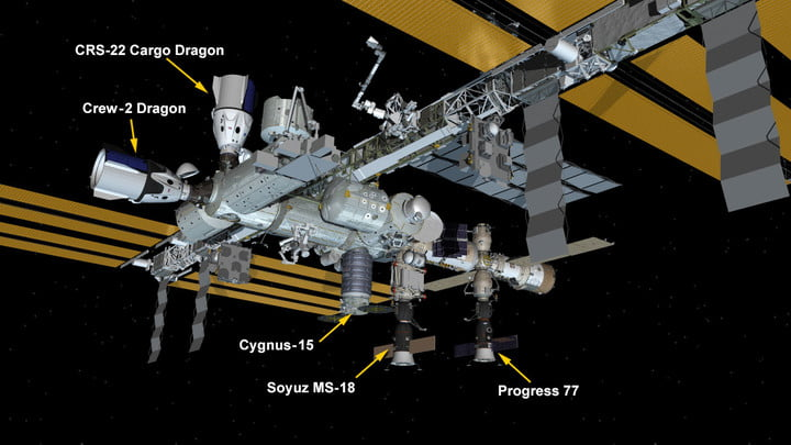 June 5, 2021: Configuration of the International Space Station.  Five spaceships are attached to the space station, including the SpaceX Crew Dragon and Cargo Dragon spaceships, the cargo ship Northrop Grumman Cygnus and the Russian occupation ship Soyuz MS-18 and the supply ship ISS Progress 77.