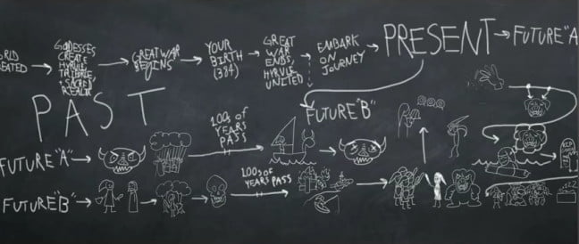 legend-of-zelda-time-travel-as-explained-by-doc-brown-of-back-to-the-future