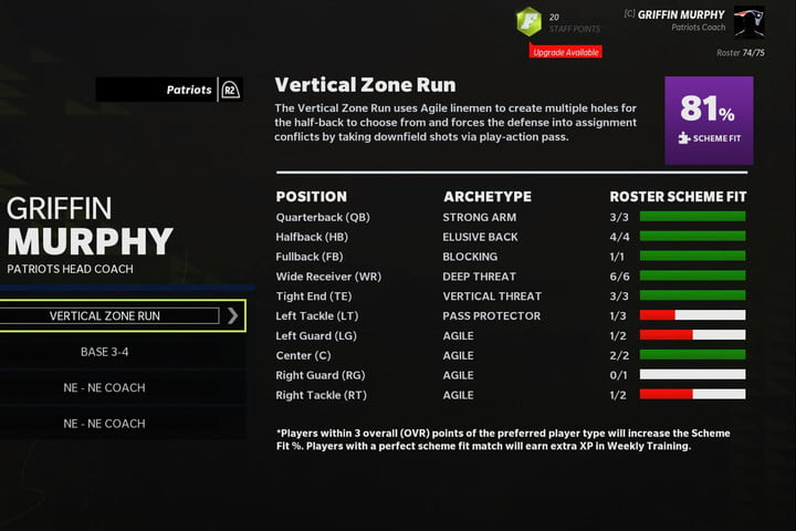 New England Patriots coaching scheme in Madden 22 franchise mode.