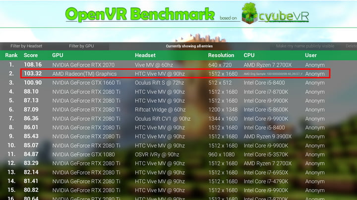 OpenVR benchmark table