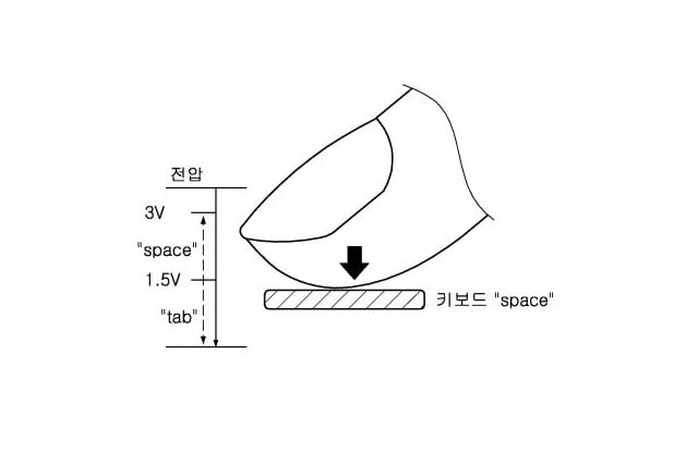 samsung force touch patent keyboard 04b