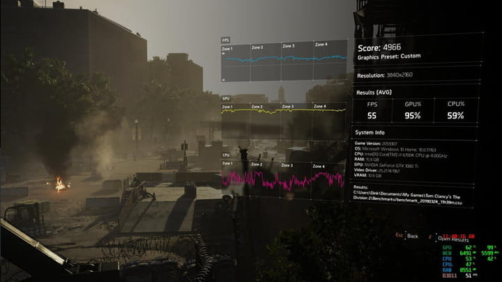The Division benchmark test results in the game.