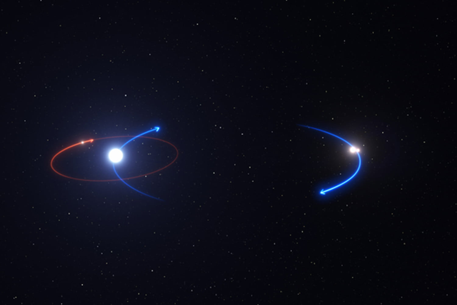 planet three suns the orbits of and stars in hd 131399 system
