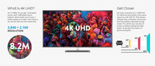 A description of a 4K UHD TV in a magazine-style layout.
