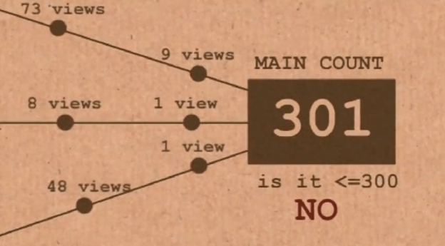 Why YouTube videos get stuck at 301 views