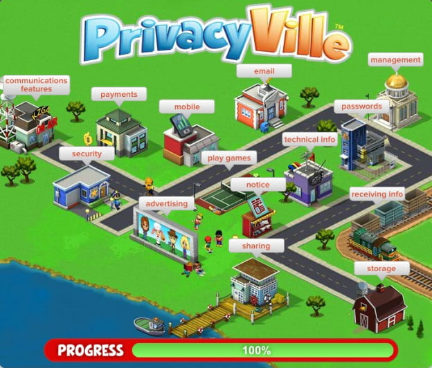 zynga-privacyville-game